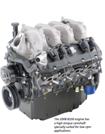 GM Gas Engines distributed by Ranger Mining Equipment Ltd